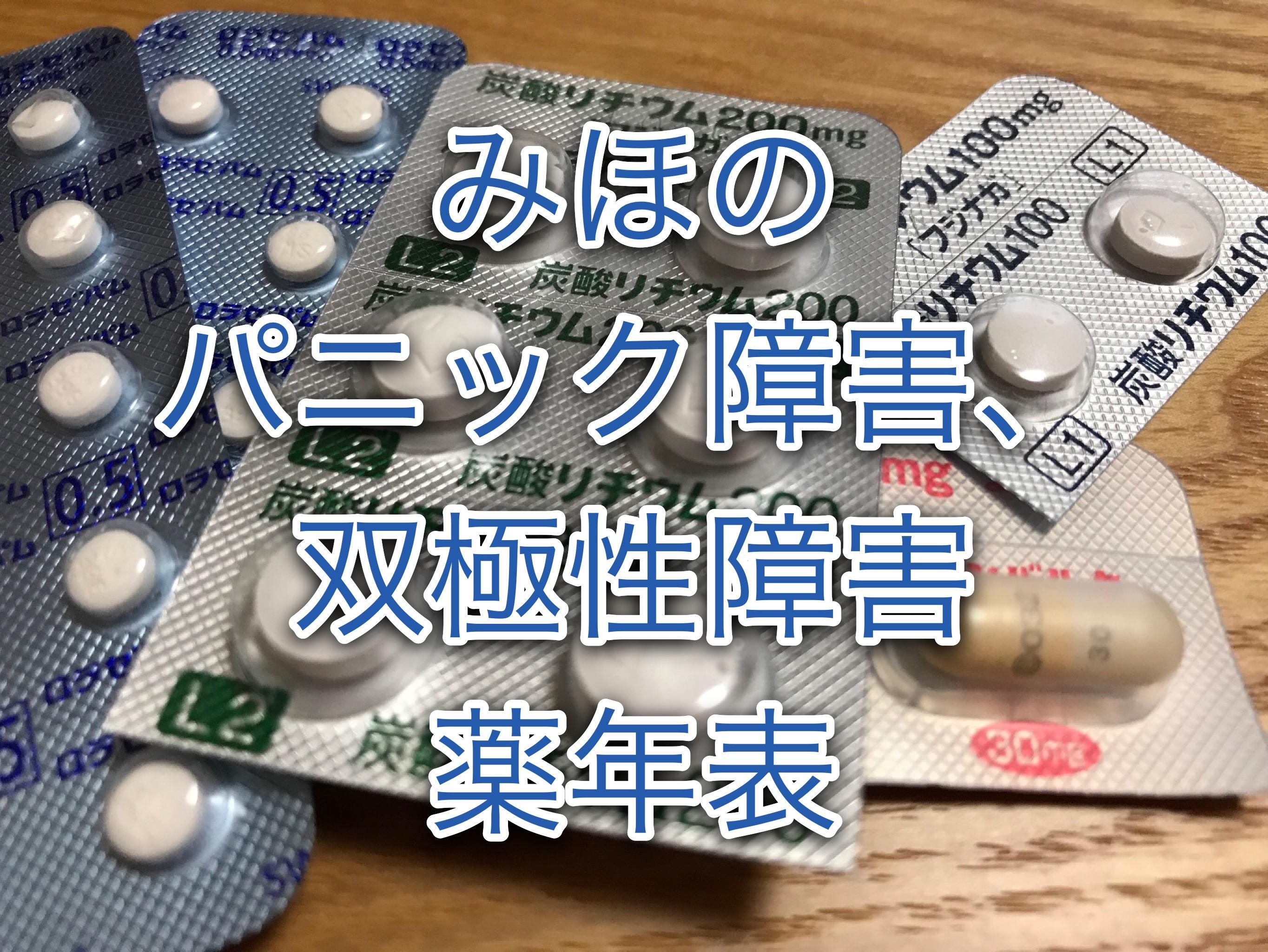 薬 パニック 障害